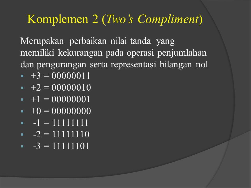 Contoh : + 21 10 = 0001 0101 2 bilangan negatif dibentuk dengan cara + 21 10 = 0001 0101 2 Dibalik sehingga menjadi : = 1110 1010 2 Ditambah LSB 1, menjadi: = 1110 1011 2 = -21 10