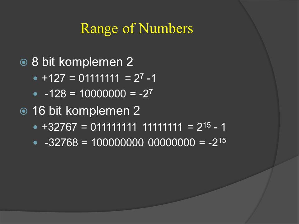 Conversion Between Lengths Nilai positif dengan memberikan nilai tanda nol  +18 = 00010010  +18 = 00000000 00010010 Nilai positif dengan memberikan nilai tanda satu  -18 = 10010010  -18 = 11111111 10010010  i.e.