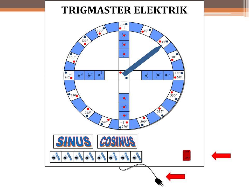 Cara Menggunakan Trigmaster Elektrik