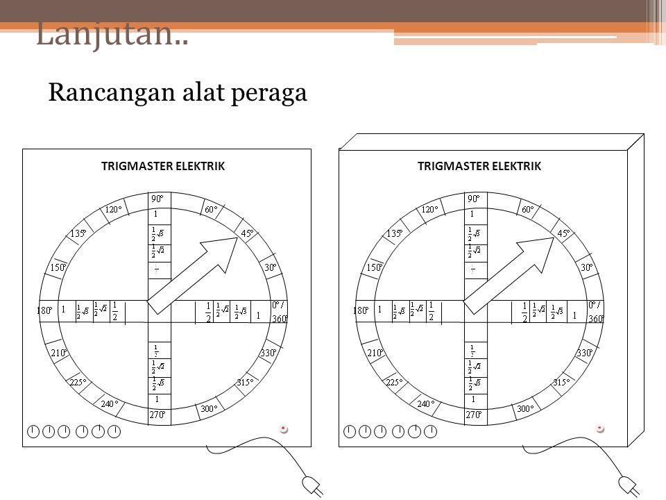 Deskripsi Alat Peraga Trigmaster elektrik merupakan suatu alat peraga yang digunakan untuk membantu proses pembelajaran khususnya materi Trigonometri dalam menentukan nilai sudut-sudut istimewa.