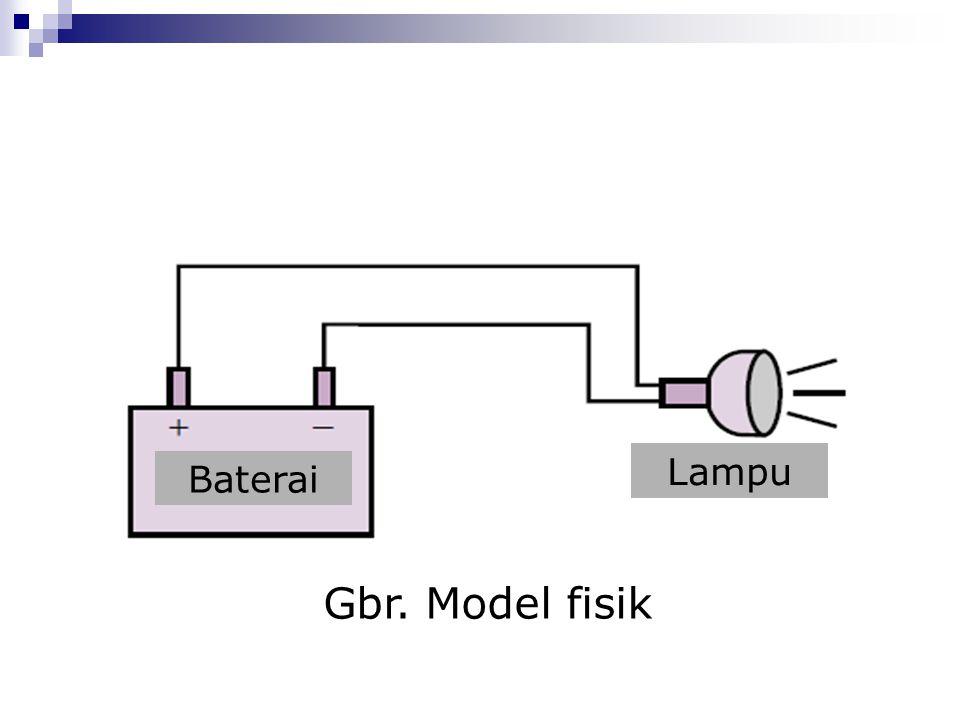 Gbr. Model fisik Baterai Lampu