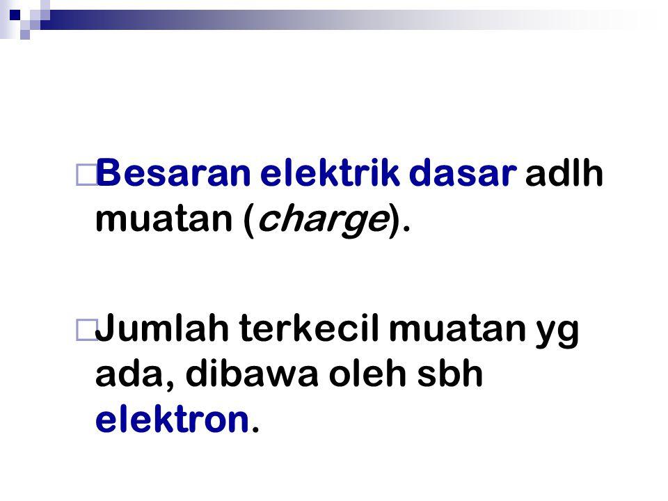  Besaran elektrik dasar adlh muatan (charge).  Jumlah terkecil muatan yg ada, dibawa oleh sbh elektron.