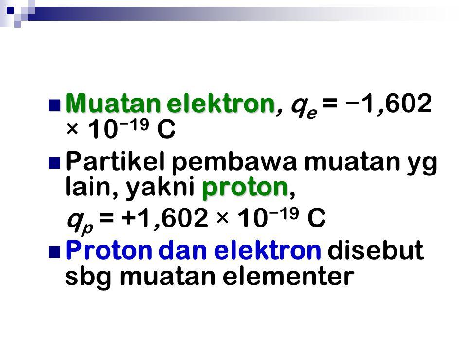 Muatan elektron Muatan elektron, q e = − 1,602 × 10 − 19 C proton Partikel pembawa muatan yg lain, yakni proton, q p = +1,602 × 10 − 19 C Proton dan e