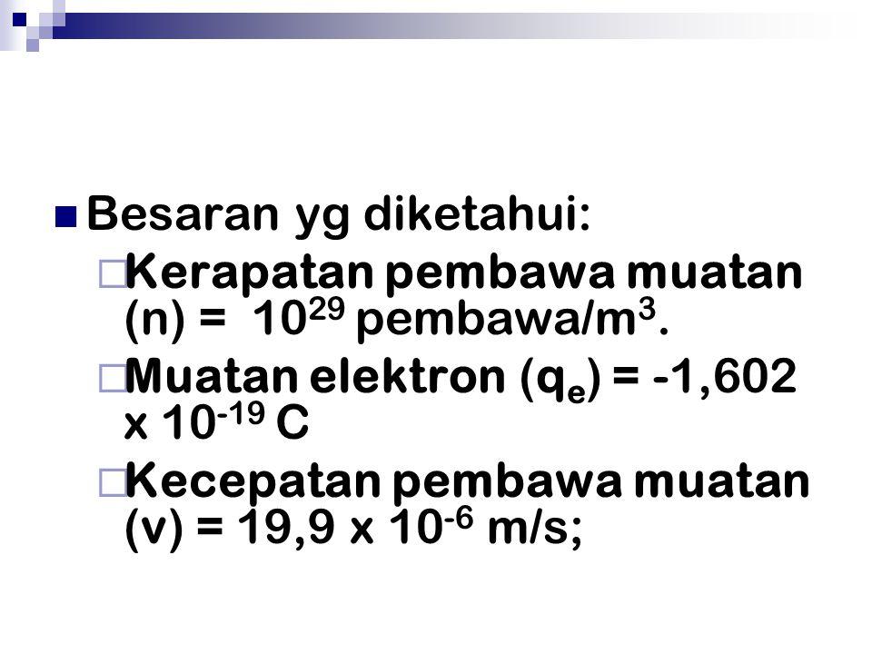 Besaran yg diketahui:  Kerapatan pembawa muatan (n) = 10 29 pembawa/m 3.  Muatan elektron (q e ) = -1,602 x 10 -19 C  Kecepatan pembawa muatan (v)