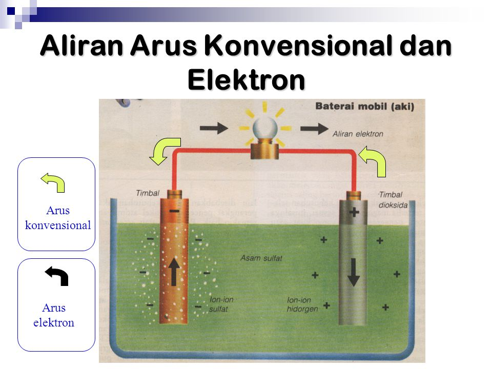 Aliran Arus Konvensional dan Elektron Arus konvensional Arus elektron