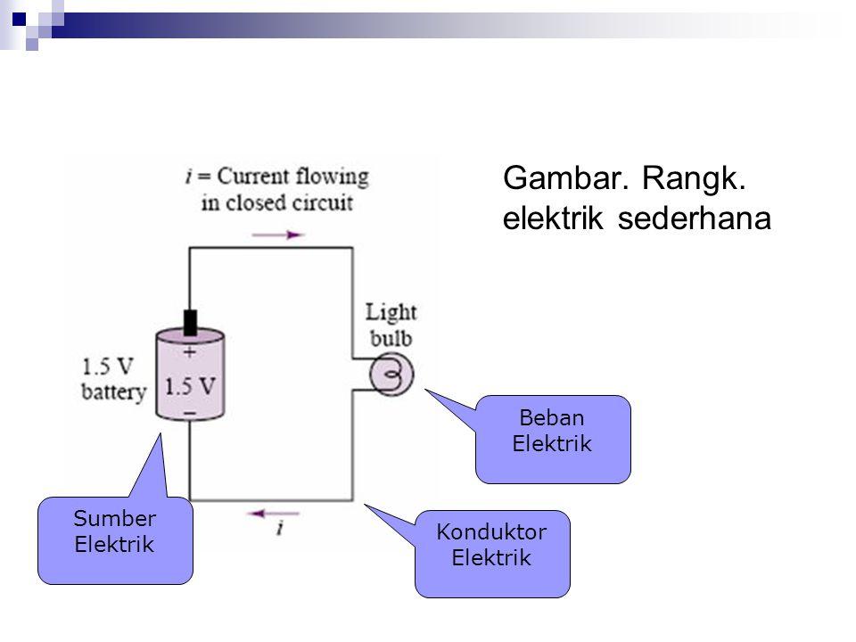 Gambar. Rangk. elektrik sederhana Beban Elektrik Sumber Elektrik Konduktor Elektrik