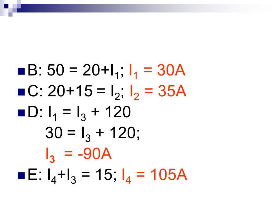 B: 50 = 20+I 1 ; I 1 = 30A C: 20+15 = I 2 ; I 2 = 35A D: I 1 = I 3 + 120 30 = I 3 + 120; I 3 = -90A E: I 4 +I 3 = 15; I 4 = 105A