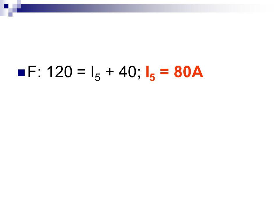 F: 120 = I 5 + 40; I 5 = 80A