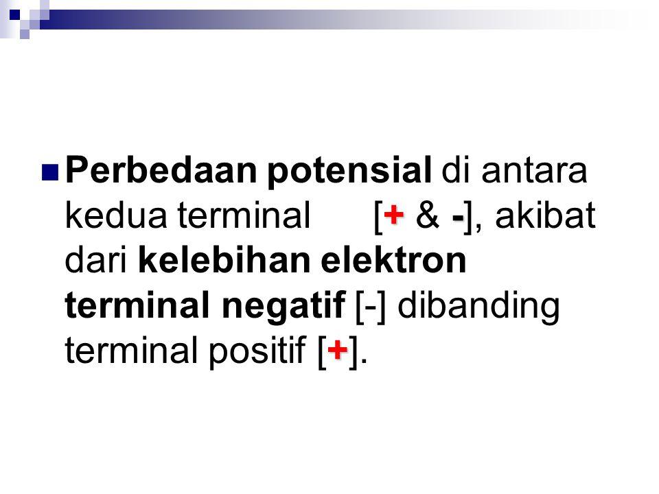 +- + Perbedaan potensial di antara kedua terminal [+ & -], akibat dari kelebihan elektron terminal negatif [-] dibanding terminal positif [+].