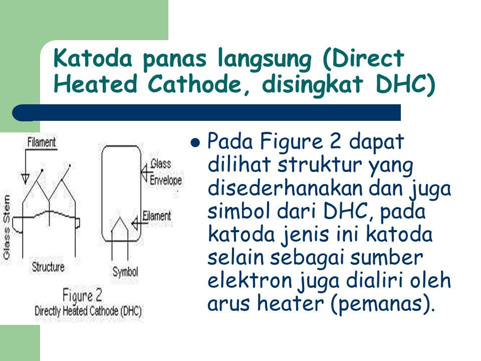 Katoda panas langsung (Direct Heated Cathode, disingkat DHC) Pada Figure 2 dapat dilihat struktur yang disederhanakan dan juga simbol dari DHC, pada k