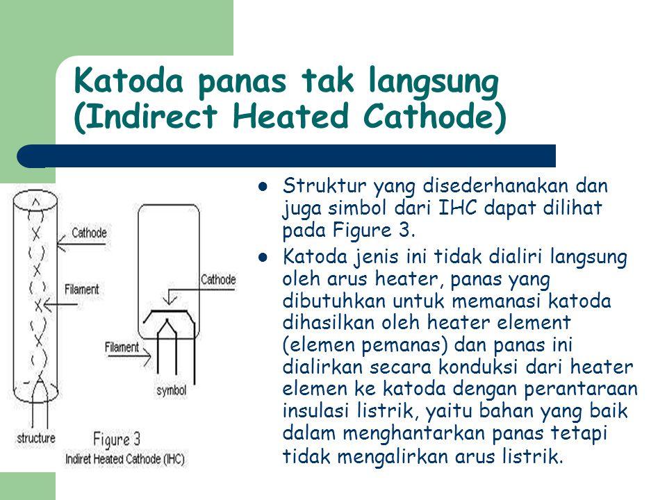Katoda panas tak langsung (Indirect Heated Cathode) Struktur yang disederhanakan dan juga simbol dari IHC dapat dilihat pada Figure 3. Katoda jenis in