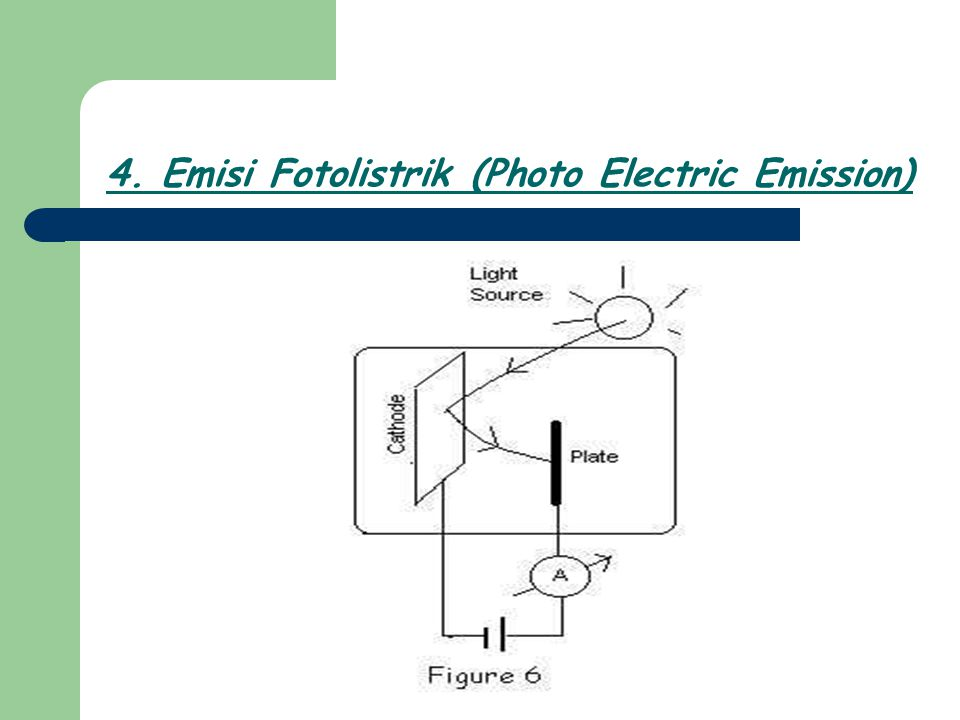 4. Emisi Fotolistrik (Photo Electric Emission)