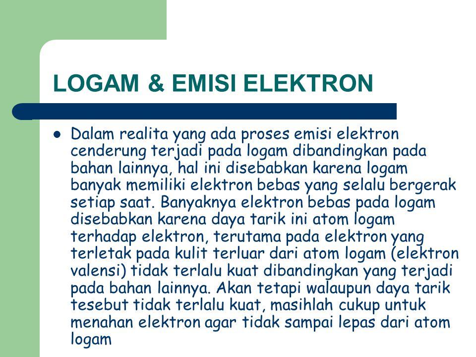 LOGAM & EMISI ELEKTRON Agar supaya elektron pada logam bisa melompat keluar melalui permukaan logam, sehingga terjadi proses emisi elektron, maka diperlukanlah sejumlah energi untuk mengatasi daya tarik inti atom terhadap elektron.