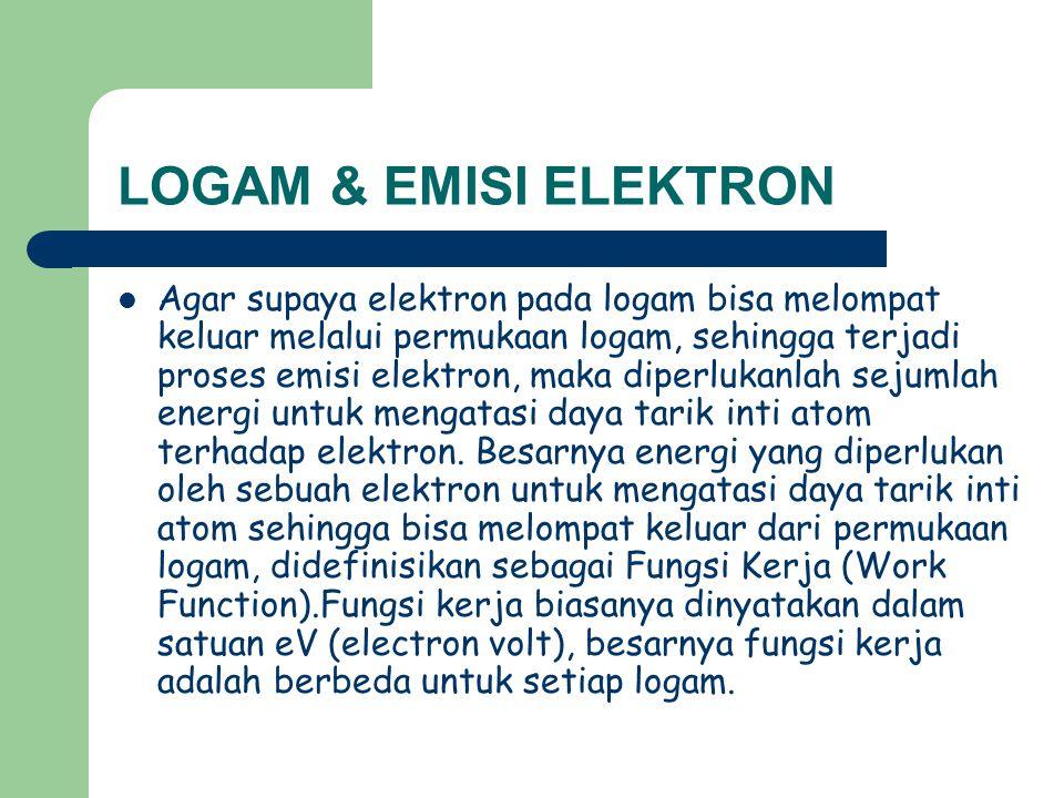 LOGAM & EMISI ELEKTRON Agar supaya elektron pada logam bisa melompat keluar melalui permukaan logam, sehingga terjadi proses emisi elektron, maka dipe
