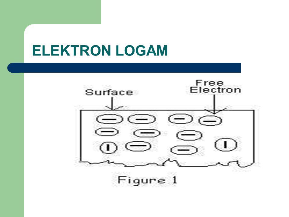 RAGAM PROSES EMISI ELEKTRON Proses penerimaan energi luar oleh elektron agar bisa beremisi dapat terjadi dengan beberapa cara, dan jenis proses penerimaan energi inilah yang membedakan proses emisi elektron yaitu : 1.