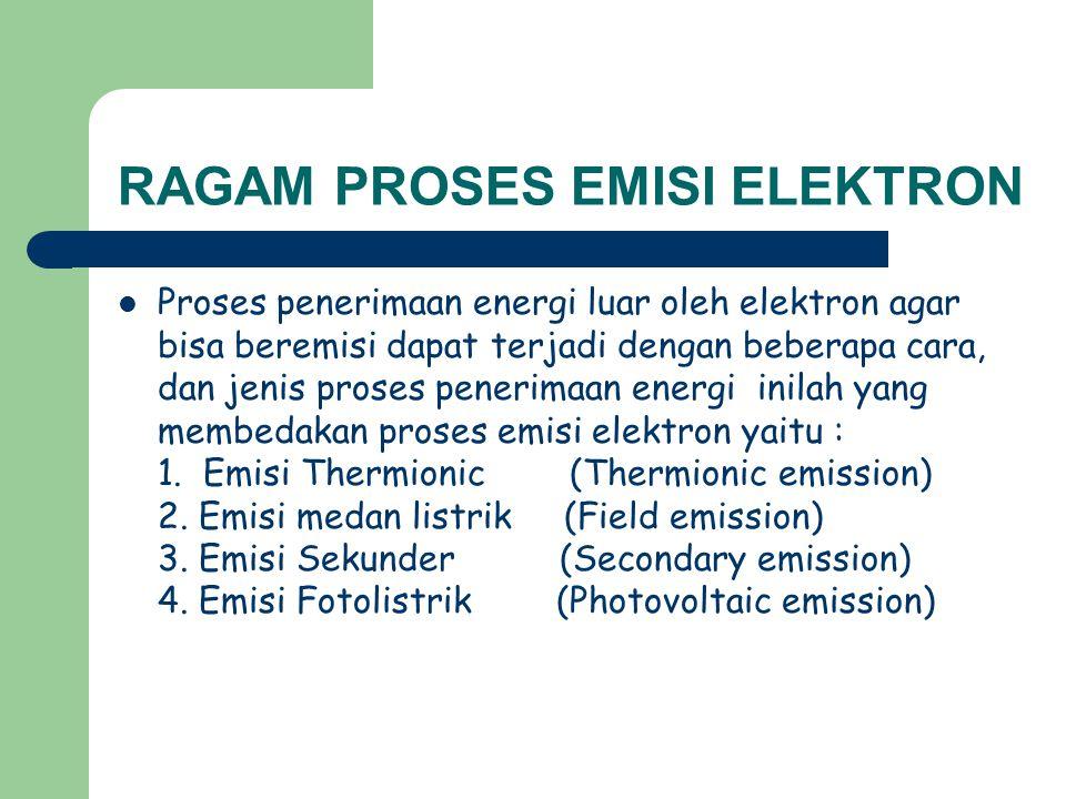 RAGAM PROSES EMISI ELEKTRON Proses penerimaan energi luar oleh elektron agar bisa beremisi dapat terjadi dengan beberapa cara, dan jenis proses peneri