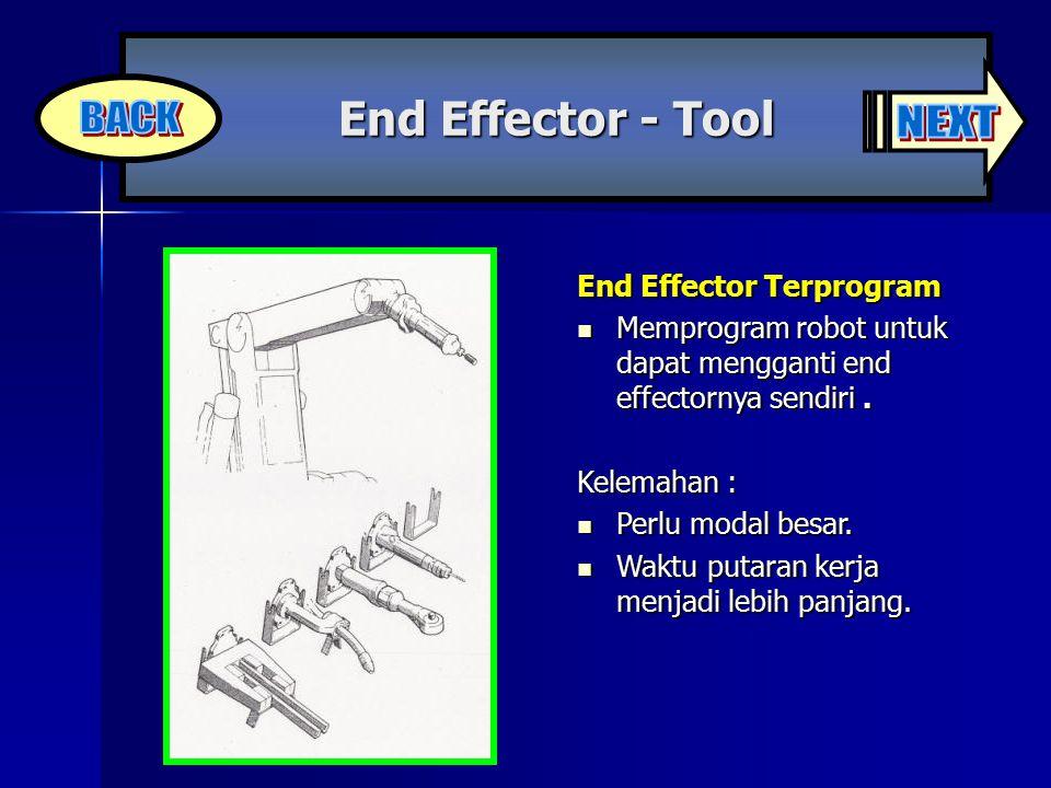 End Effector Terprogram Memprogram robot untuk dapat mengganti end effectornya sendiri. Memprogram robot untuk dapat mengganti end effectornya sendiri