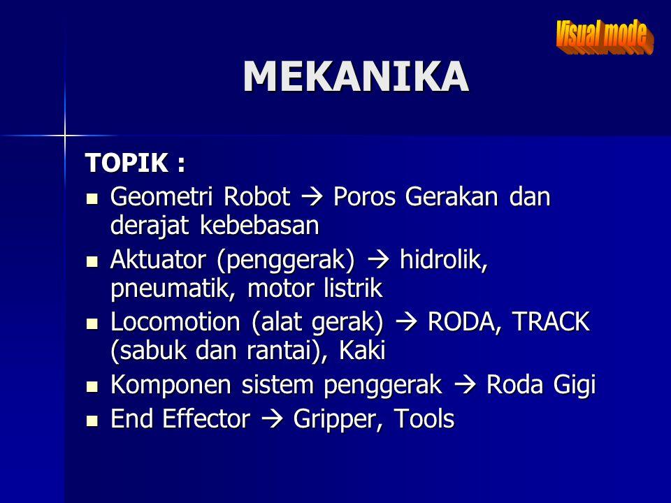 MEKANIKA TOPIK : Geometri Robot  Poros Gerakan dan derajat kebebasan Geometri Robot  Poros Gerakan dan derajat kebebasan Aktuator (penggerak)  hidr