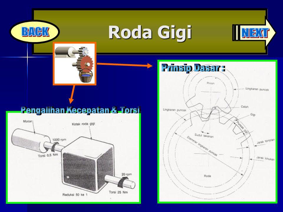 Roda Gigi