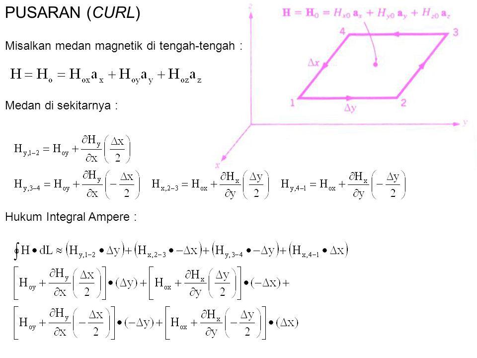 PUSARAN (CURL) Misalkan medan magnetik di tengah-tengah : Medan di sekitarnya : Hukum Integral Ampere :