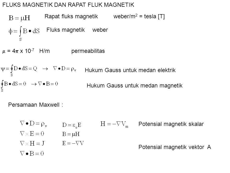 FLUKS MAGNETIK DAN RAPAT FLUK MAGNETIK Rapat fluks magnetikweber/m 2 = tesla [T] Fluks magnetikweber  = 4  x 10 -7 H/mpermeabilitas Hukum Gauss untu