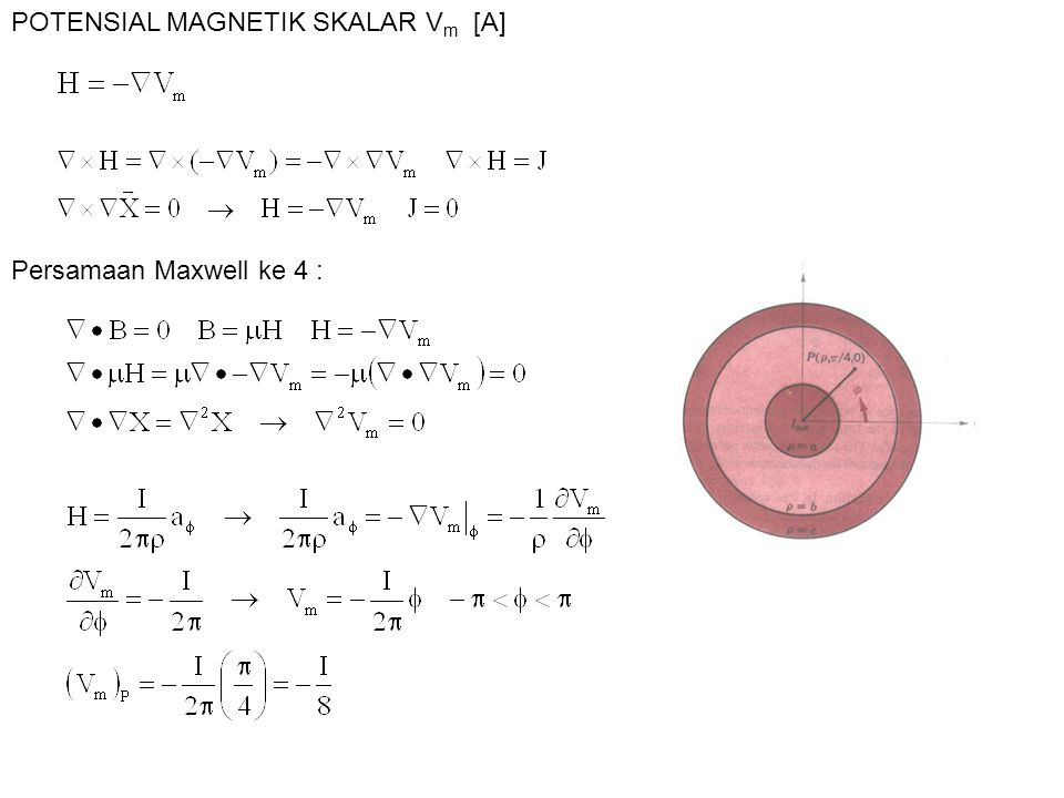 POTENSIAL MAGNETIK SKALAR V m [A] Persamaan Maxwell ke 4 :