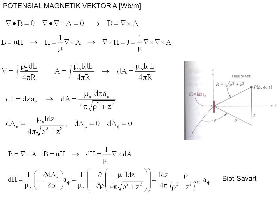 POTENSIAL MAGNETIK VEKTOR A [Wb/m] Biot-Savart