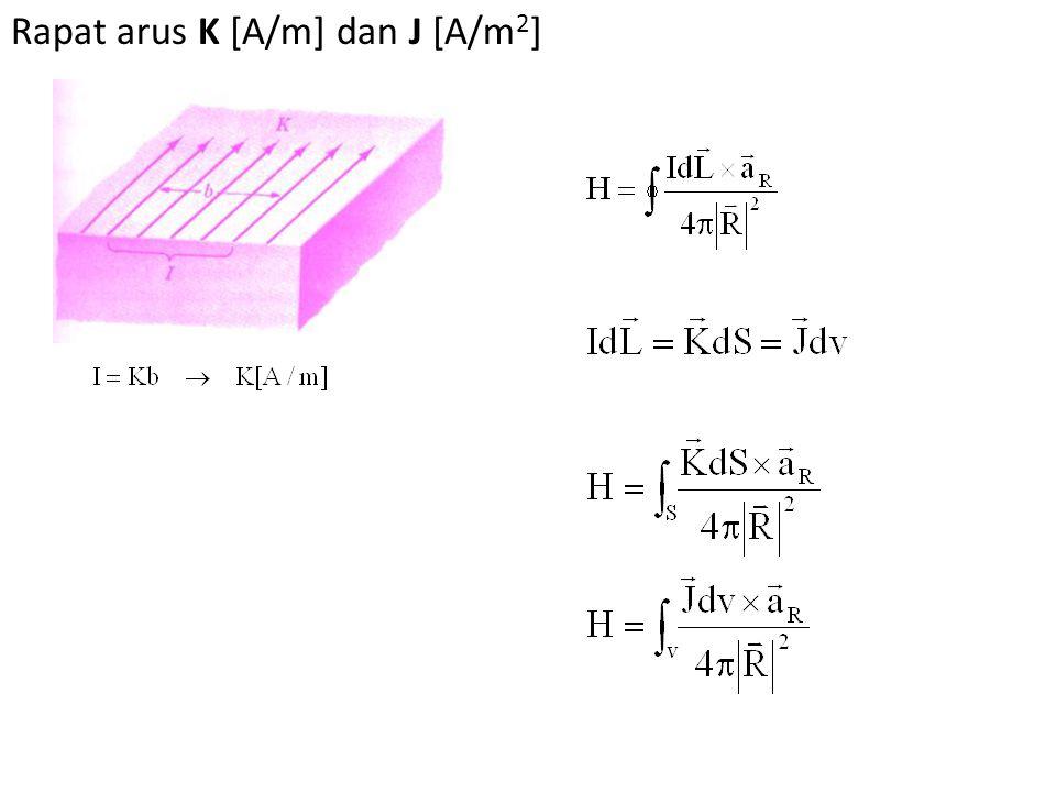Rapat arus K [A/m] dan J [A/m 2 ]