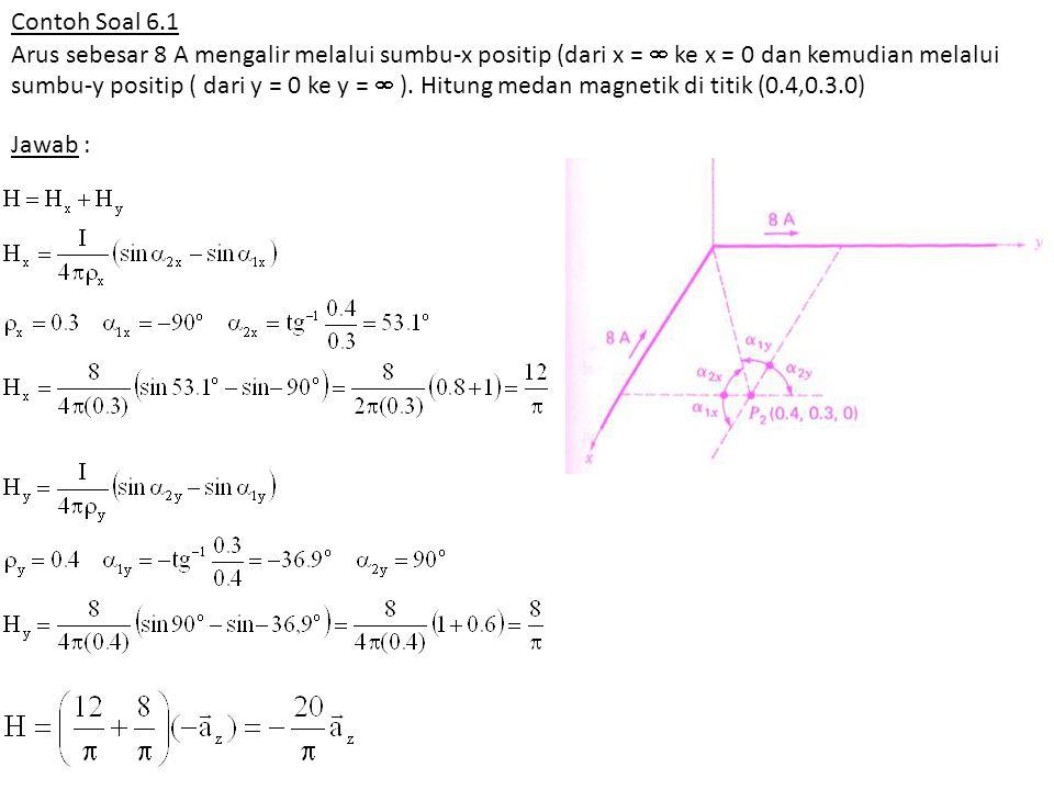 Contoh Soal 6.1 Arus sebesar 8 A mengalir melalui sumbu-x positip (dari x =  ke x = 0 dan kemudian melalui sumbu-y positip ( dari y = 0 ke y =  ). H