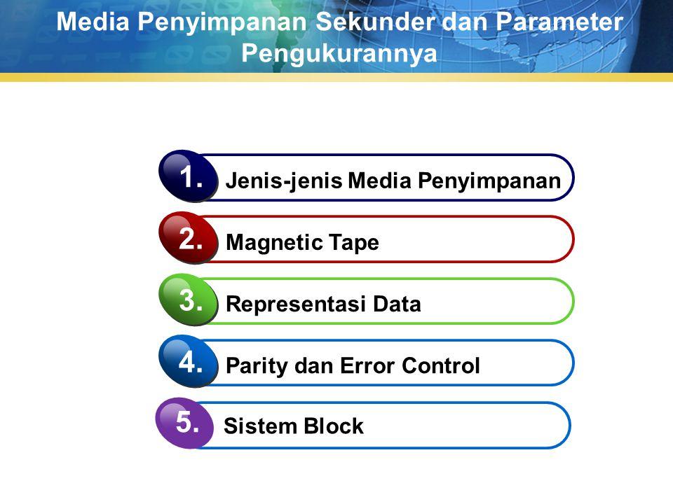 Media Penyimpanan Sekunder dan Parameter Pengukurannya Jenis-jenis Media Penyimpanan 1.