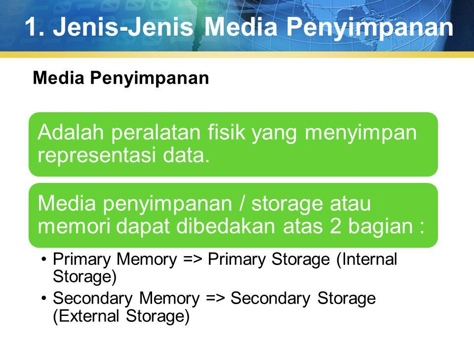 1.Jenis-Jenis Media Penyimpanan Adalah peralatan fisik yang menyimpan representasi data.
