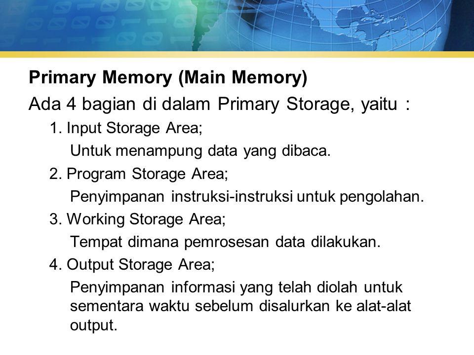 2.Magnetic Tape  Magnetic tape adalah model pertama dari pada secondary memory.
