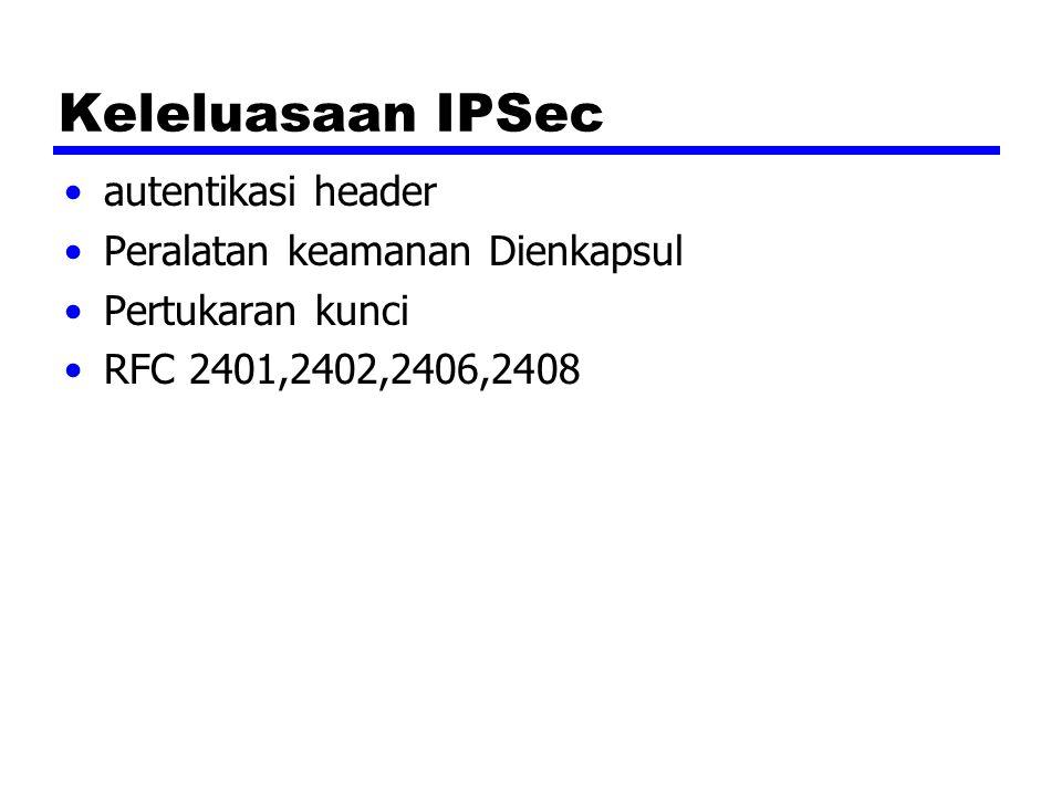 Keleluasaan IPSec autentikasi header Peralatan keamanan Dienkapsul Pertukaran kunci RFC 2401,2402,2406,2408