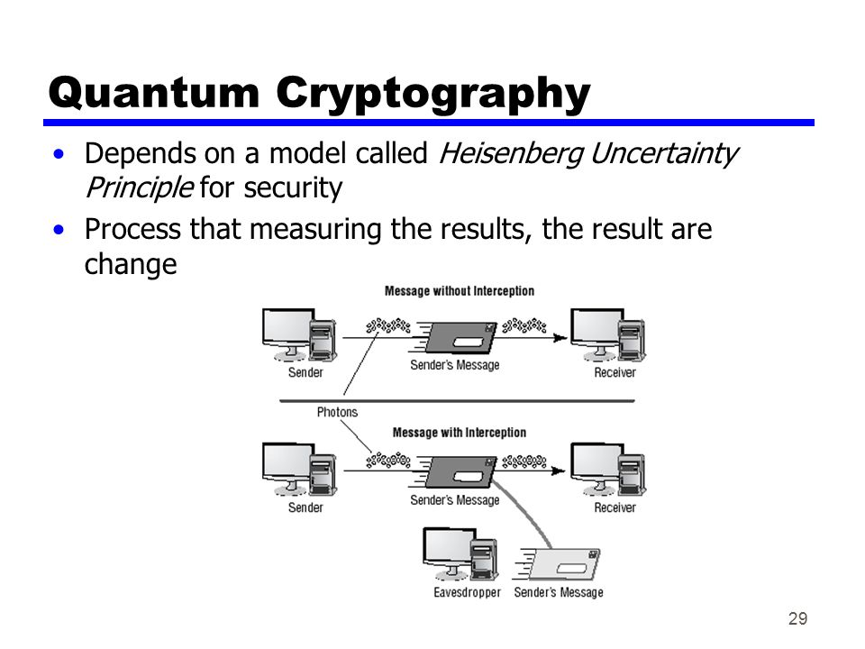 29 Quantum Cryptography Depends on a model called Heisenberg Uncertainty Principle for security Process that measuring the results, the result are change