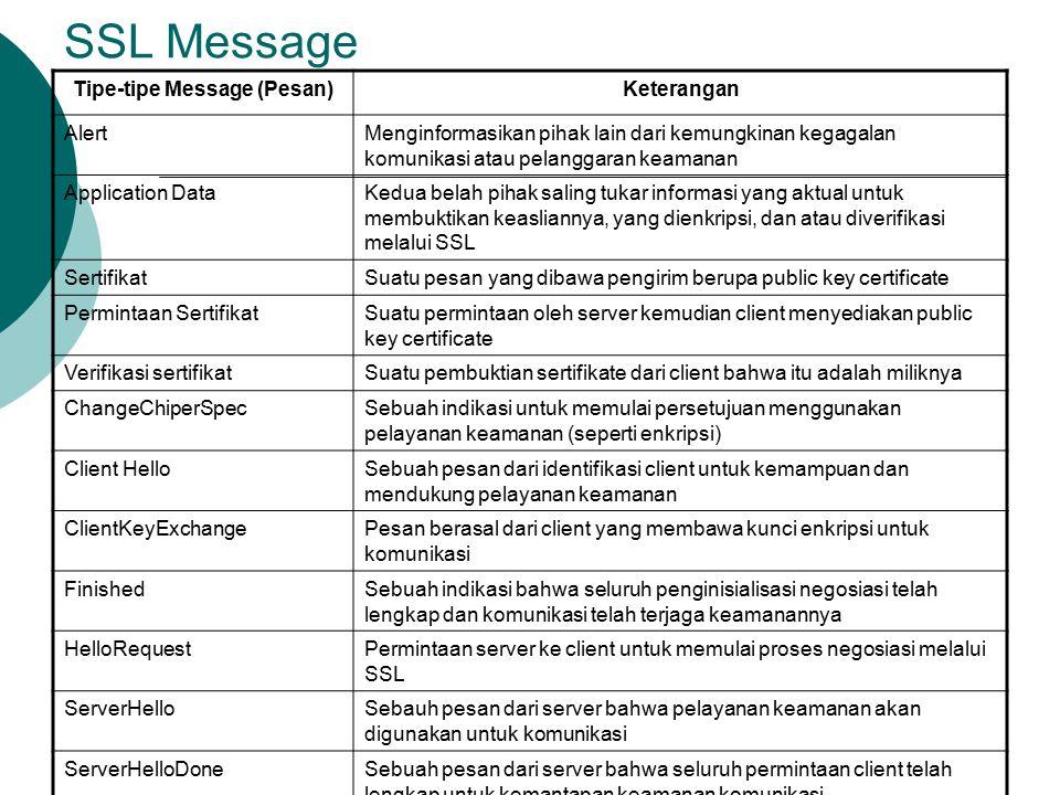 SSL Message Tipe-tipe Message (Pesan)Keterangan AlertMenginformasikan pihak lain dari kemungkinan kegagalan komunikasi atau pelanggaran keamanan Application DataKedua belah pihak saling tukar informasi yang aktual untuk membuktikan keasliannya, yang dienkripsi, dan atau diverifikasi melalui SSL SertifikatSuatu pesan yang dibawa pengirim berupa public key certificate Permintaan SertifikatSuatu permintaan oleh server kemudian client menyediakan public key certificate Verifikasi sertifikatSuatu pembuktian sertifikate dari client bahwa itu adalah miliknya ChangeChiperSpecSebuah indikasi untuk memulai persetujuan menggunakan pelayanan keamanan (seperti enkripsi) Client HelloSebuah pesan dari identifikasi client untuk kemampuan dan mendukung pelayanan keamanan ClientKeyExchangePesan berasal dari client yang membawa kunci enkripsi untuk komunikasi FinishedSebuah indikasi bahwa seluruh penginisialisasi negosiasi telah lengkap dan komunikasi telah terjaga keamanannya HelloRequestPermintaan server ke client untuk memulai proses negosiasi melalui SSL ServerHelloSebauh pesan dari server bahwa pelayanan keamanan akan digunakan untuk komunikasi ServerHelloDoneSebuah pesan dari server bahwa seluruh permintaan client telah lengkap untuk kemantapan keamanan komunikasi ServerKeyExchageSebuah pesan server yang membawa kunci kripto untuk komunikasi