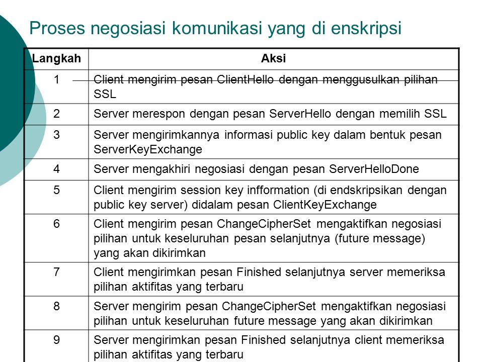 Proses negosiasi komunikasi yang di enskripsi LangkahAksi 1Client mengirim pesan ClientHello dengan menggusulkan pilihan SSL 2Server merespon dengan pesan ServerHello dengan memilih SSL 3Server mengirimkannya informasi public key dalam bentuk pesan ServerKeyExchange 4Server mengakhiri negosiasi dengan pesan ServerHelloDone 5Client mengirim session key infformation (di endskripsikan dengan public key server) didalam pesan ClientKeyExchange 6Client mengirim pesan ChangeCipherSet mengaktifkan negosiasi pilihan untuk keseluruhan pesan selanjutnya (future message) yang akan dikirimkan 7Client mengirimkan pesan Finished selanjutnya server memeriksa pilihan aktifitas yang terbaru 8Server mengirim pesan ChangeCipherSet mengaktifkan negosiasi pilihan untuk keseluruhan future message yang akan dikirimkan 9Server mengirimkan pesan Finished selanjutnya client memeriksa pilihan aktifitas yang terbaru