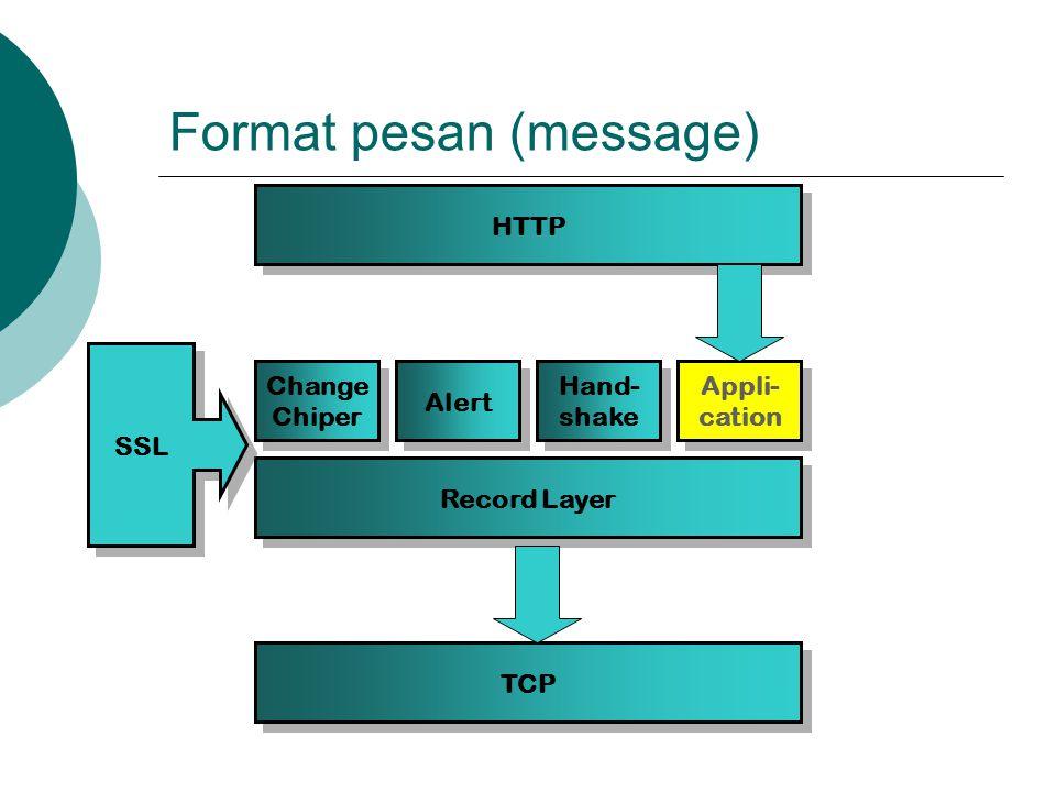 Format pesan (message) HTTP Record Layer TCP Change Chiper Change Chiper Alert Hand- shake Hand- shake Appli- cation Appli- cation SSL