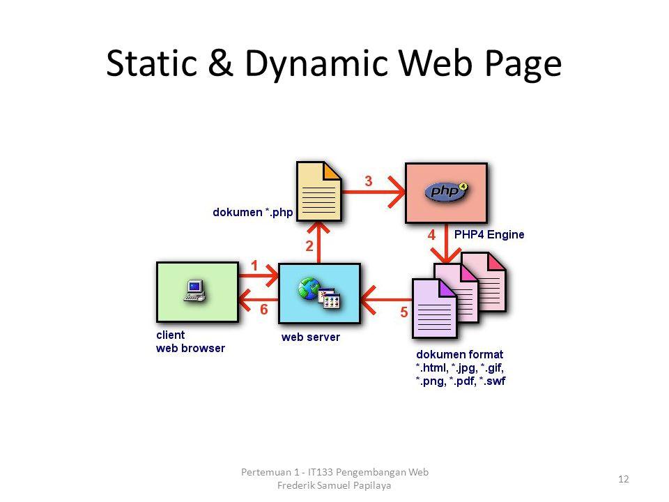 Static & Dynamic Web Page 12 Pertemuan 1 - IT133 Pengembangan Web Frederik Samuel Papilaya