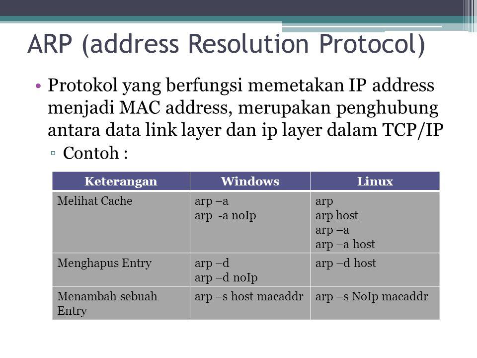 ARP (address Resolution Protocol) Protokol yang berfungsi memetakan IP address menjadi MAC address, merupakan penghubung antara data link layer dan ip layer dalam TCP/IP ▫Contoh : KeteranganWindowsLinux Melihat Cachearp –a arp -a noIp arp arp host arp –a arp –a host Menghapus Entryarp –d arp –d noIp arp –d host Menambah sebuah Entry arp –s host macaddrarp –s NoIp macaddr