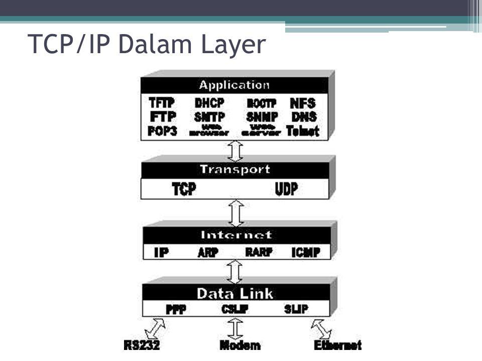 IP address Hasil di linux :