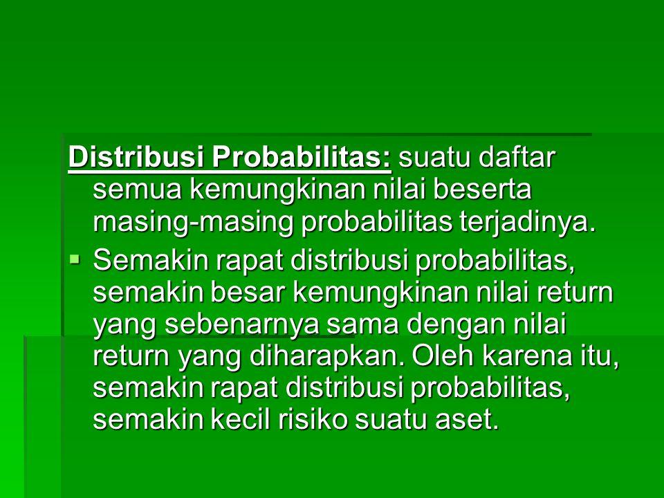 Distribusi Probabilitas: suatu daftar semua kemungkinan nilai beserta masing-masing probabilitas terjadinya.  Semakin rapat distribusi probabilitas,