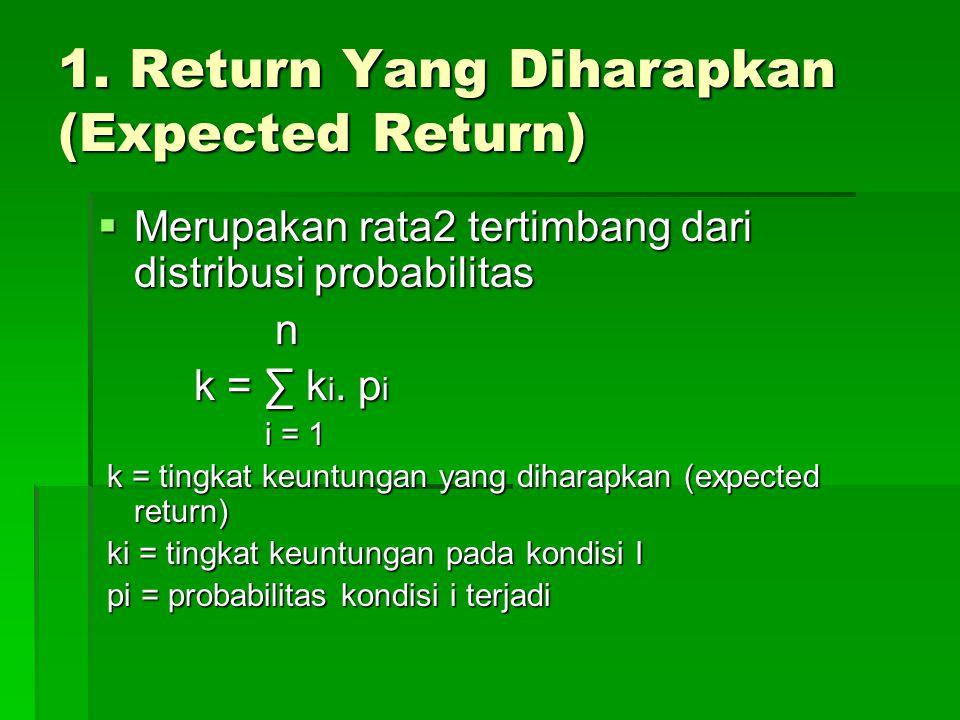 1. Return Yang Diharapkan (Expected Return)  Merupakan rata2 tertimbang dari distribusi probabilitas n k = ∑ k i. p i i = 1 i = 1 k = tingkat keuntun