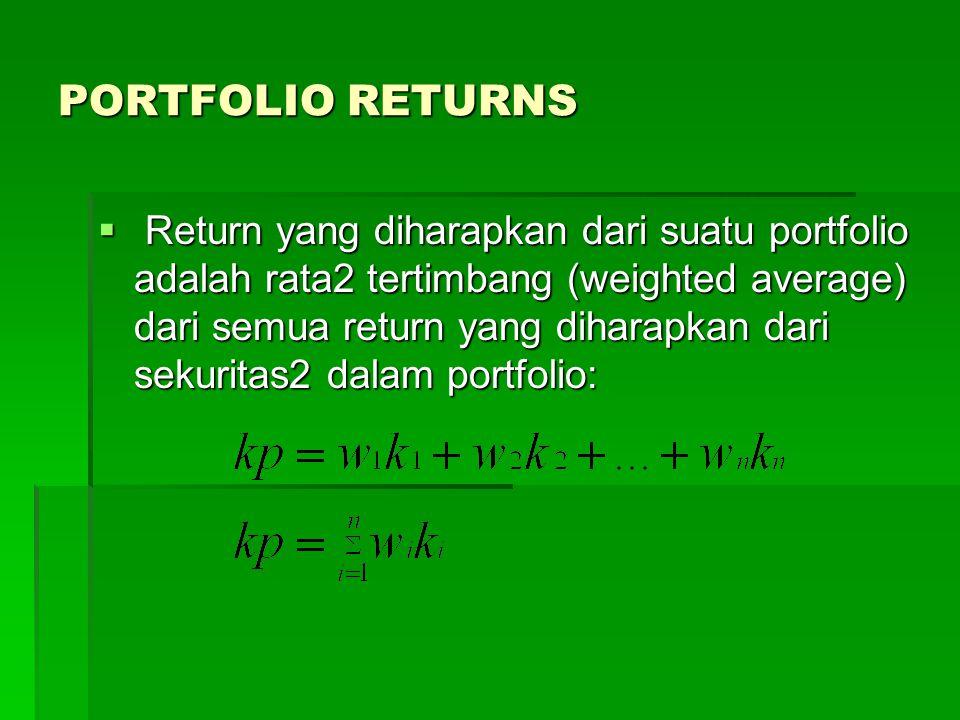PORTFOLIO RETURNS  Return yang diharapkan dari suatu portfolio adalah rata2 tertimbang (weighted average) dari semua return yang diharapkan dari seku