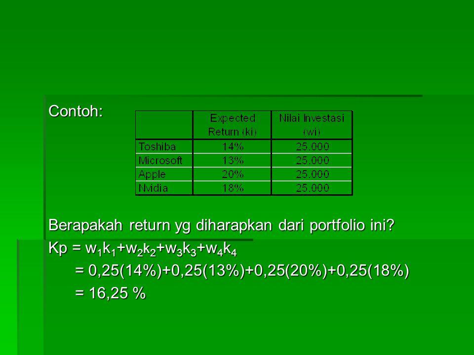 Contoh: Berapakah return yg diharapkan dari portfolio ini? Kp = w 1 k 1 +w 2 k 2 +w 3 k 3 +w 4 k 4 = 0,25(14%)+0,25(13%)+0,25(20%)+0,25(18%) = 0,25(14