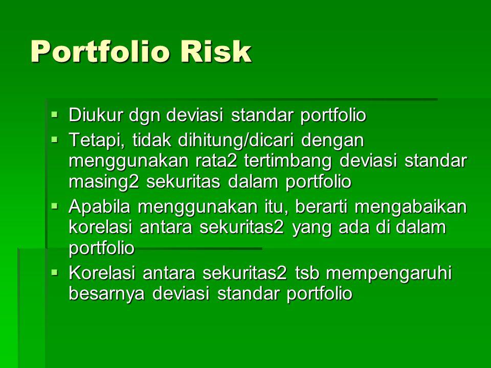 Portfolio Risk  Diukur dgn deviasi standar portfolio  Tetapi, tidak dihitung/dicari dengan menggunakan rata2 tertimbang deviasi standar masing2 seku