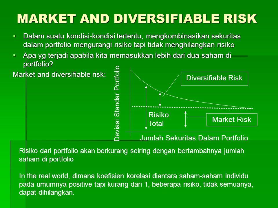 MARKET AND DIVERSIFIABLE RISK  Dalam suatu kondisi-kondisi tertentu, mengkombinasikan sekuritas dalam portfolio mengurangi risiko tapi tidak menghila