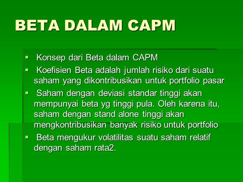 BETA DALAM CAPM  Konsep dari Beta dalam CAPM  Koefisien Beta adalah jumlah risiko dari suatu saham yang dikontribusikan untuk portfolio pasar  Saha
