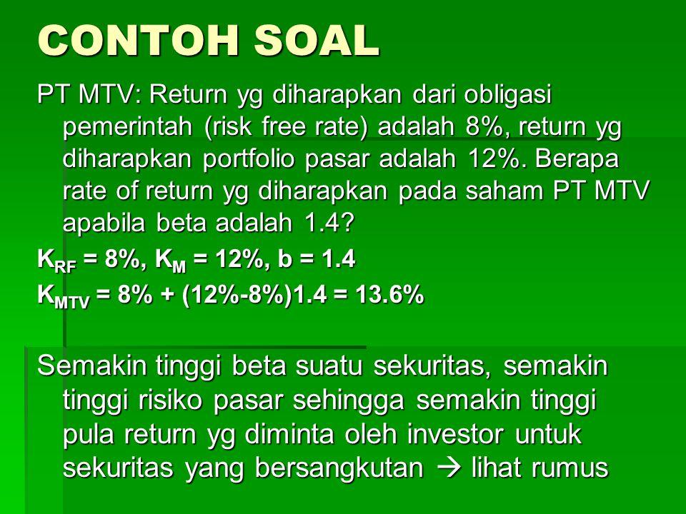 CONTOH SOAL PT MTV: Return yg diharapkan dari obligasi pemerintah (risk free rate) adalah 8%, return yg diharapkan portfolio pasar adalah 12%. Berapa