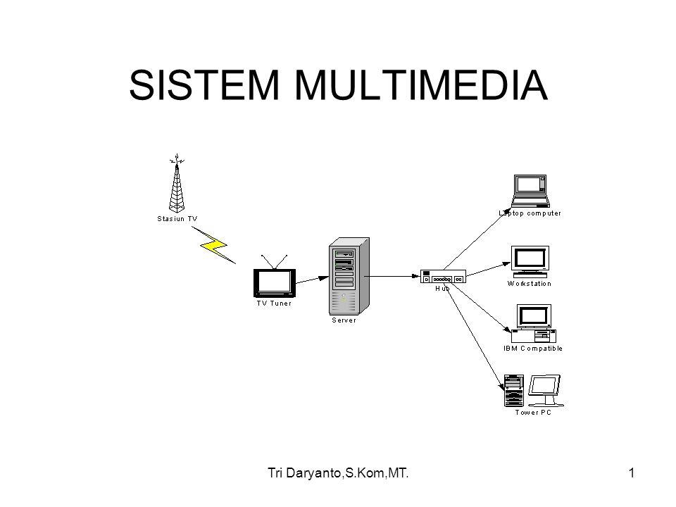 Tri Daryanto,S.Kom,MT.2 Chapter 1 Pendahuluan Definisi Multimedia 1.banyak media yang di bawah kendali komputer 2.sebuah komputer multimedia perlu mendukung lebih dari satu jenis media yang berbasis antara lain: teks, gambar, video, animasi dan audio.