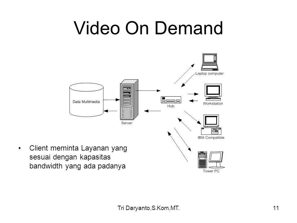 Tri Daryanto,S.Kom,MT.11 Video On Demand Client meminta Layanan yang sesuai dengan kapasitas bandwidth yang ada padanya